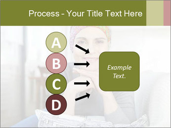 0000077693 PowerPoint Template - Slide 94