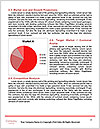 0000077727 Word Template - Page 7