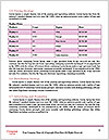 0000077761 Word Templates - Page 9