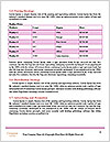 0000078024 Word Templates - Page 9
