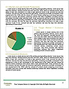 0000078134 Word Templates - Page 7