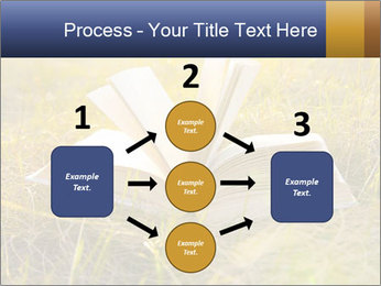 0000078515 PowerPoint Template - Slide 92