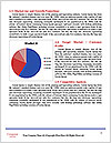 0000078774 Word Templates - Page 7