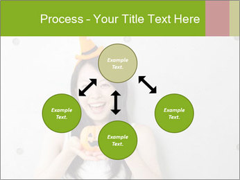 0000079450 PowerPoint Template - Slide 91