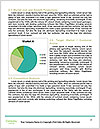 0000079811 Word Template - Page 7