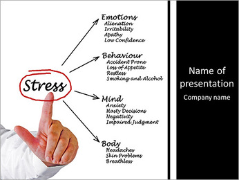 Diagram of stress consequences with explanations PowerPoint Template