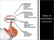 Diagram of stress consequences with explanations PowerPoint Templates