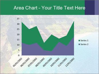 0000080685 PowerPoint Template - Slide 53