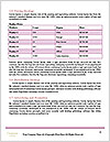 0000081488 Word Template - Page 9
