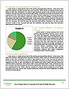 0000081854 Word Templates - Page 7