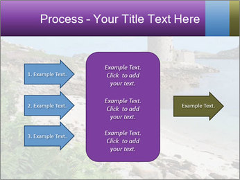 0000081999 PowerPoint Template - Slide 85