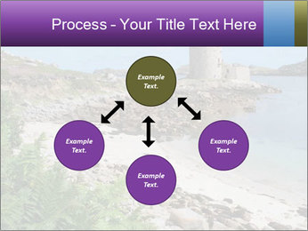 0000081999 PowerPoint Template - Slide 91