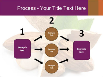 0000082055 PowerPoint Templates - Slide 92