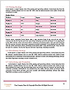 0000082210 Word Templates - Page 9