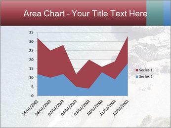 0000082578 PowerPoint Template - Slide 53