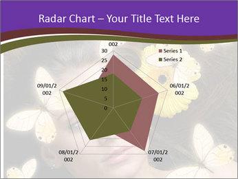 0000082684 PowerPoint Template - Slide 51