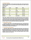 0000084060 Word Templates - Page 9