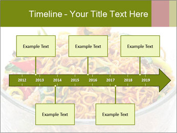 0000084580 PowerPoint Template - Slide 28