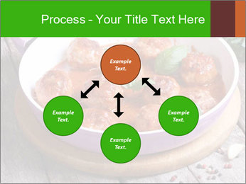 0000085183 PowerPoint Templates - Slide 91