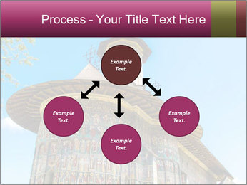0000086032 PowerPoint Template - Slide 91