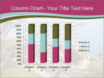 0000086252 PowerPoint Template - Slide 50