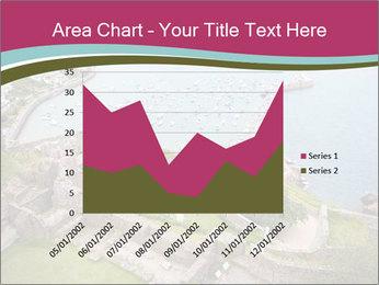 0000086252 PowerPoint Template - Slide 53