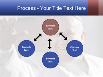 Vatican PowerPoint Template - Slide 91