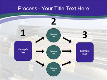 Digital textile belt printer PowerPoint Template - Slide 92