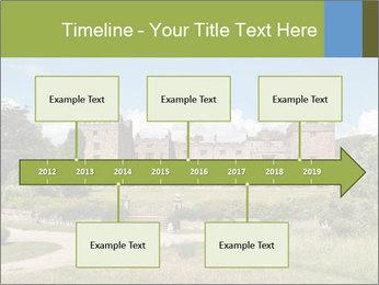 Muncaster Castle PowerPoint Templates - Slide 28