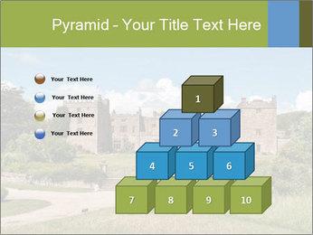 Muncaster Castle PowerPoint Templates - Slide 31