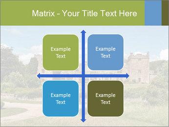 Muncaster Castle PowerPoint Templates - Slide 37