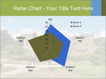 Muncaster Castle PowerPoint Templates - Slide 51