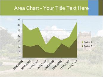 Muncaster Castle PowerPoint Template - Slide 53