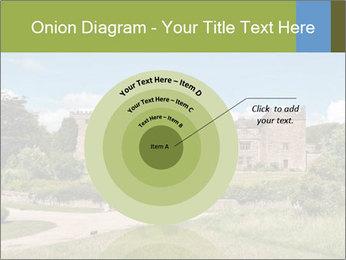 Muncaster Castle PowerPoint Templates - Slide 61