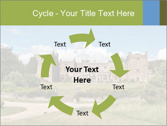 Muncaster Castle PowerPoint Templates - Slide 62