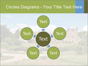 Muncaster Castle PowerPoint Templates - Slide 78