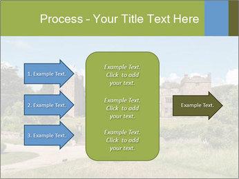 Muncaster Castle PowerPoint Template - Slide 85