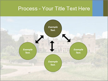 Muncaster Castle PowerPoint Templates - Slide 91