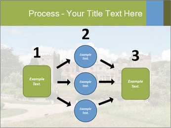 Muncaster Castle PowerPoint Template - Slide 92