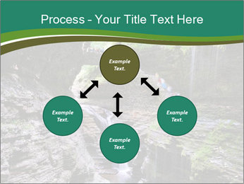Rocks and stream PowerPoint Templates - Slide 91