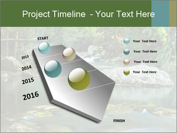 Purling falls PowerPoint Template - Slide 26