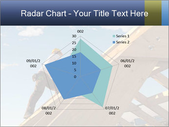 Roofer PowerPoint Templates - Slide 51