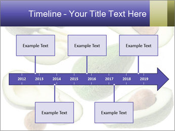Avocado PowerPoint Templates - Slide 28