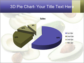 Avocado PowerPoint Templates - Slide 35