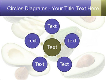 Avocado PowerPoint Templates - Slide 78