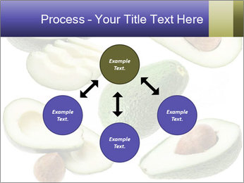 Avocado PowerPoint Templates - Slide 91
