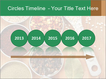 Variety of spices PowerPoint Templates - Slide 29