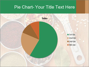 Variety of spices PowerPoint Templates - Slide 36