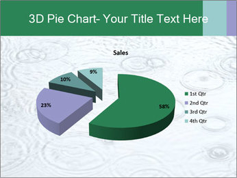 Rain drops PowerPoint Template - Slide 35
