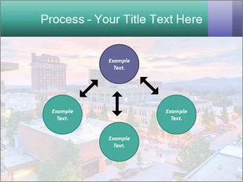 North Carolina PowerPoint Template - Slide 91